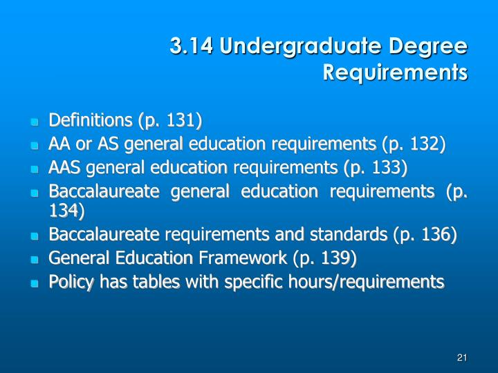 3.14 Undergraduate Degree Requirements