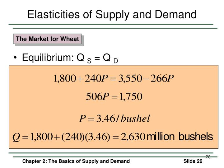 Elasticities of Supply and Demand