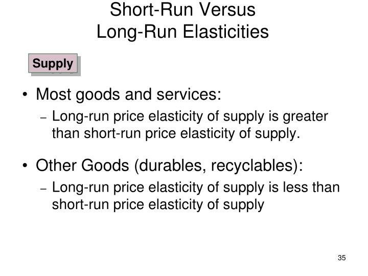 Short-Run Versus