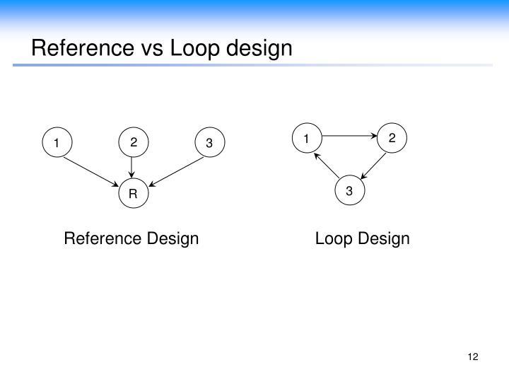 Reference vs Loop design