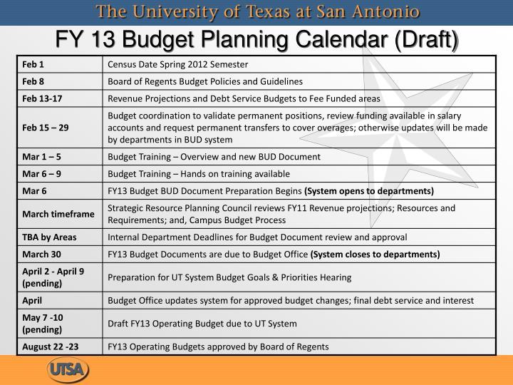 FY 13 Budget Planning Calendar (Draft)