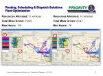 routing scheduling dispatch solutions fleet optimization