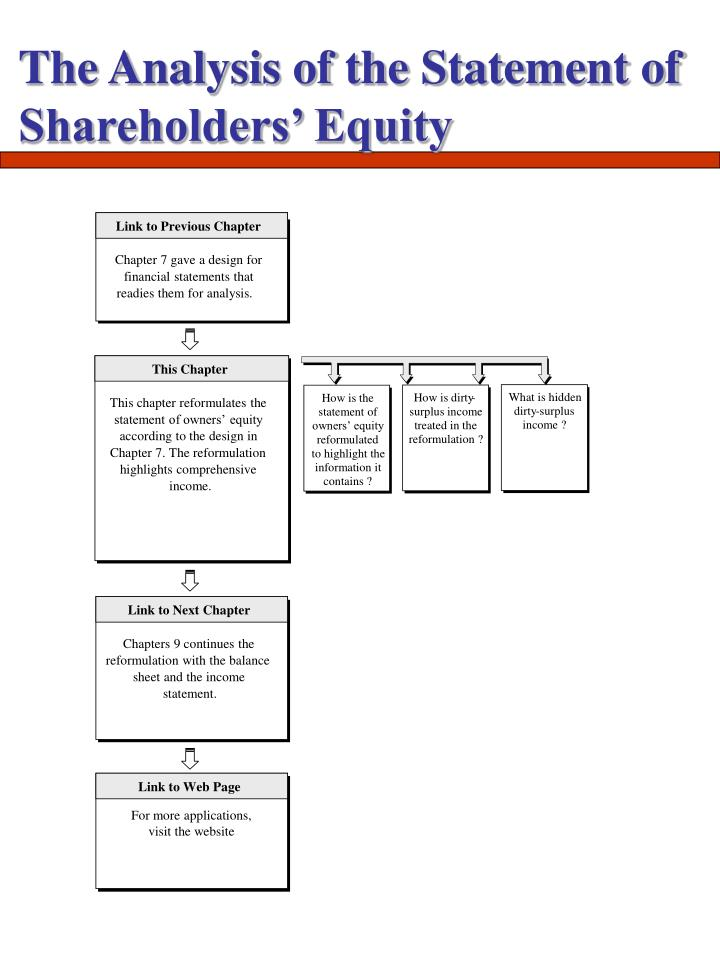 The Analysis of the Statement of Shareholders' Equity