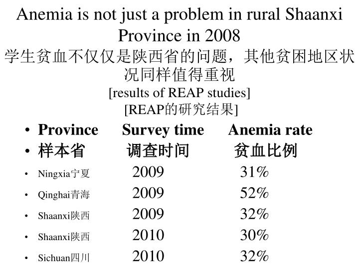 Anemia is not just a problem in rural Shaanxi Province in 2008