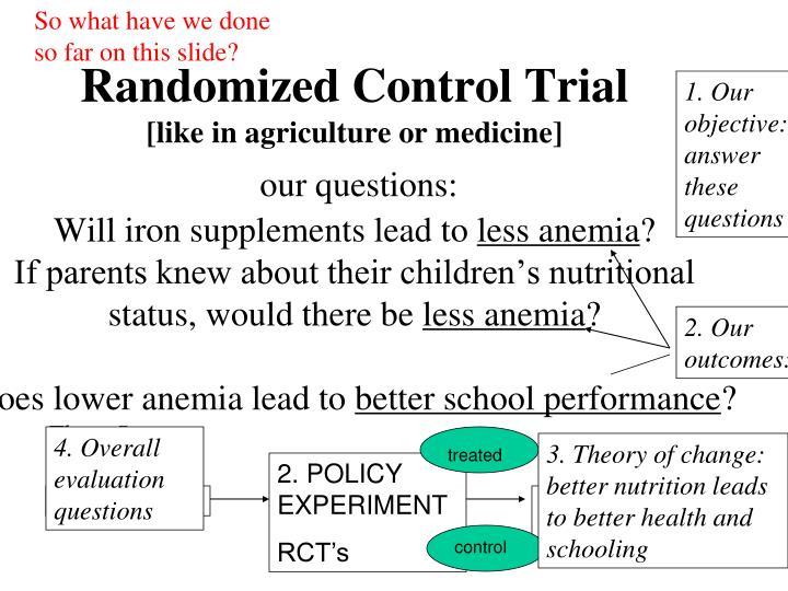 Randomized Control Trial