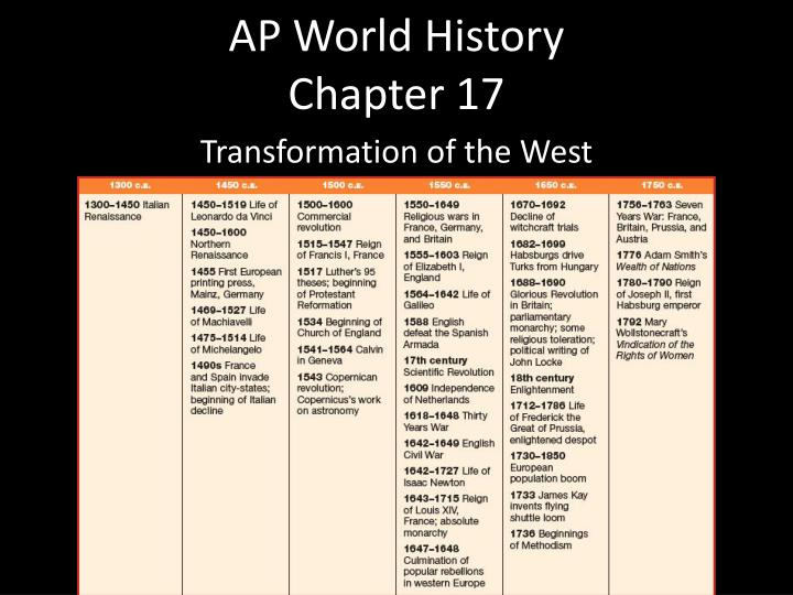 ap world history chapter 10 textbook Ap world history chapter 10 flashcards these flashcards are the ids required for mr andrus' class at hhs the terms come from the textbook traditions and.