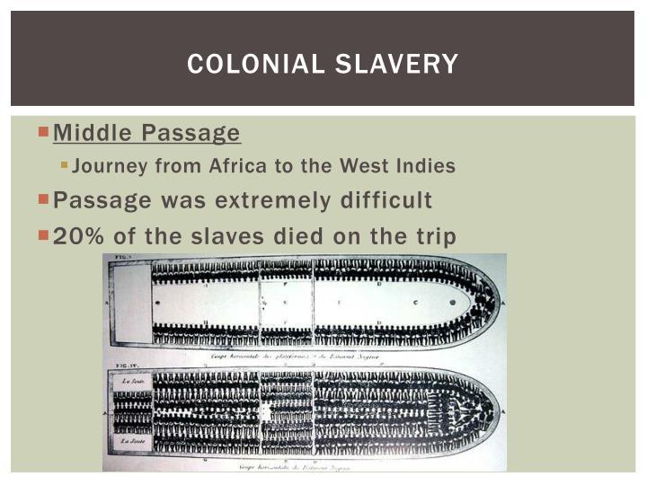 Colonial Slavery