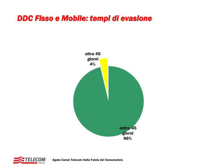 DDC Fisso e Mobile: tempi di evasione