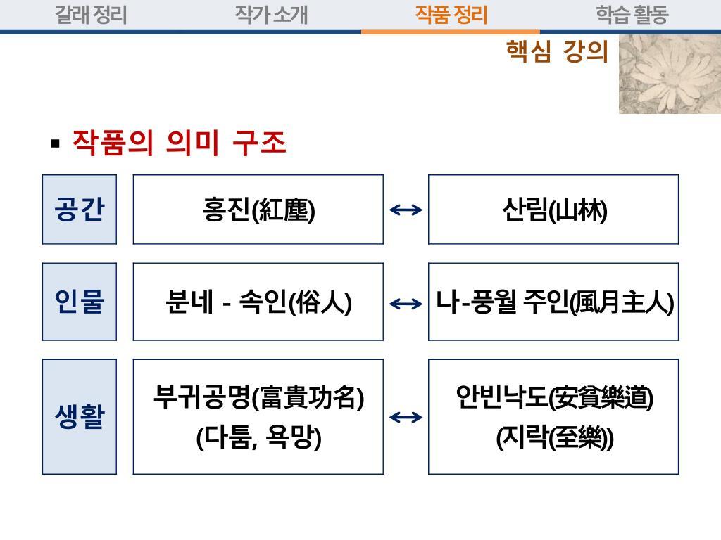 1 . 문 학의 성격 [3] 문학의 갈래 - PowerPoint PPT Presentation