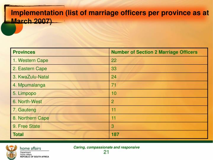 Implementation (list of marriage officers per province as at March 2007)