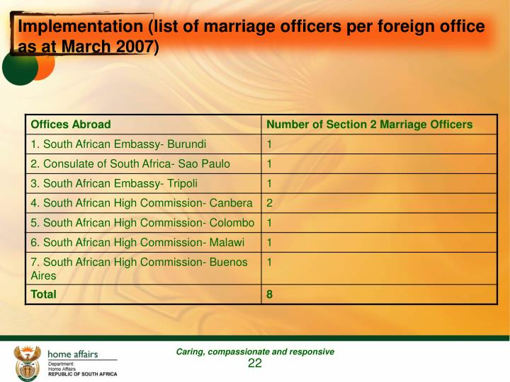 Implementation (list of marriage officers per foreign office as at March 2007)