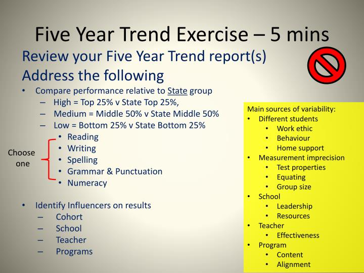 Five Year Trend Exercise – 5 mins