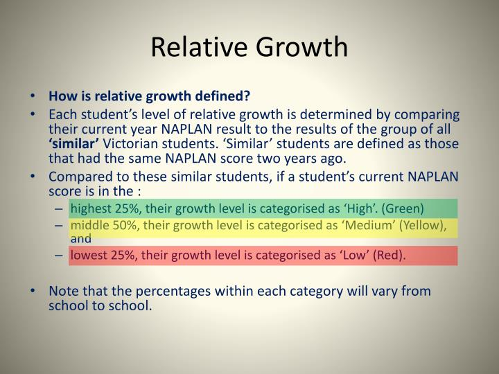 Relative Growth