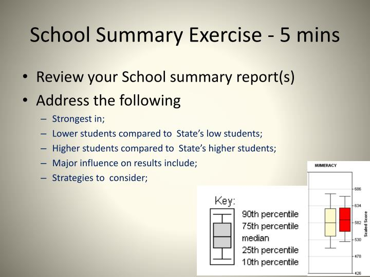 School Summary Exercise - 5 mins