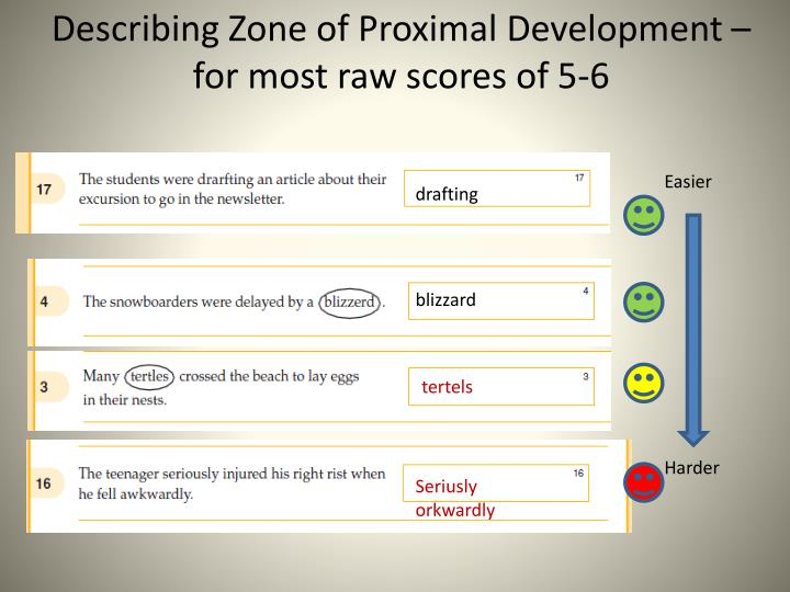 Describing Zone of Proximal Development – for most raw scores of 5-6