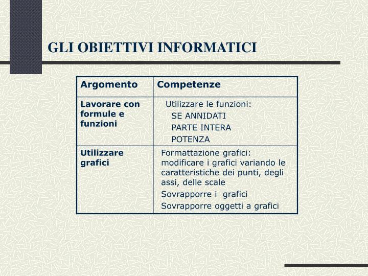 Gli obiettivi informatici