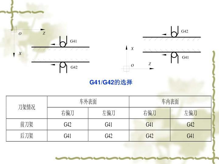 G41/G42
