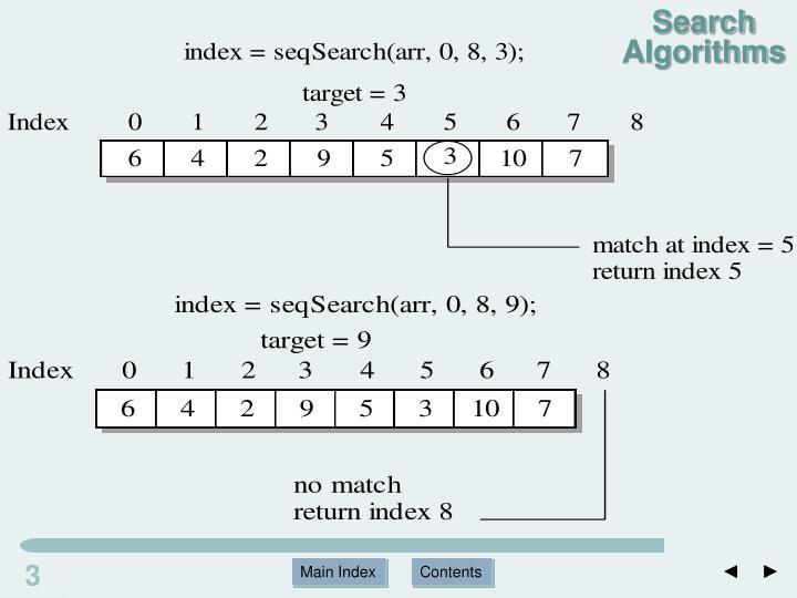 Search algorithms