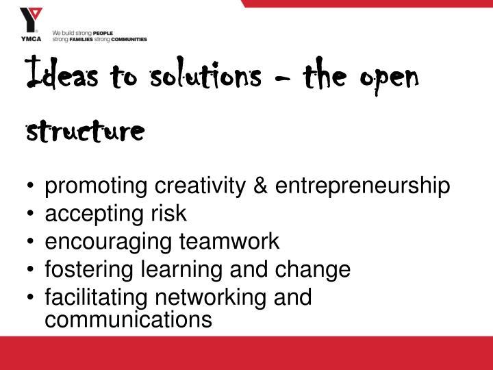 promoting creativity & entrepreneurship
