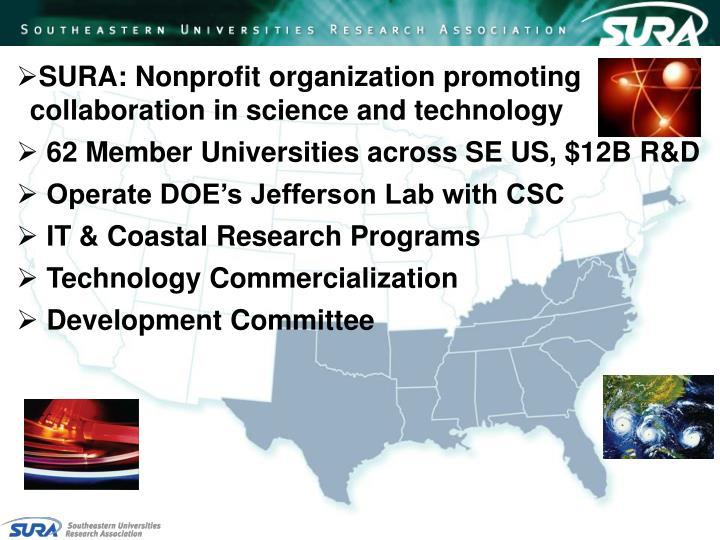 SURA: Nonprofit organization promoting