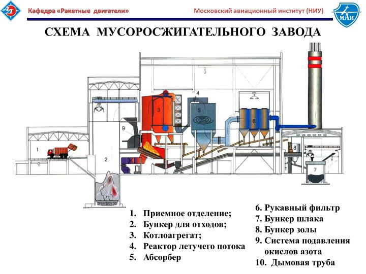 Кафедра «Ракетные  двигатели»