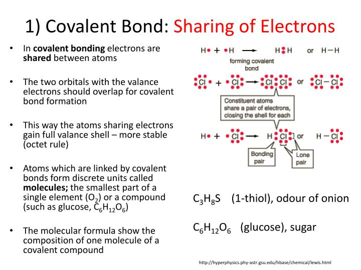 1) Covalent Bond: