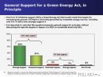 general support for a green energy act in principle