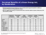 perceived benefits of a green energy act by genderation