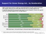 support for green energy act by genderation