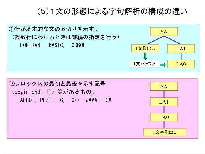 (5)1文の形態による字句解析の構成の違い