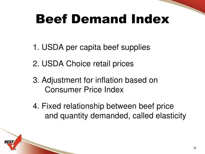 Beef Demand Index