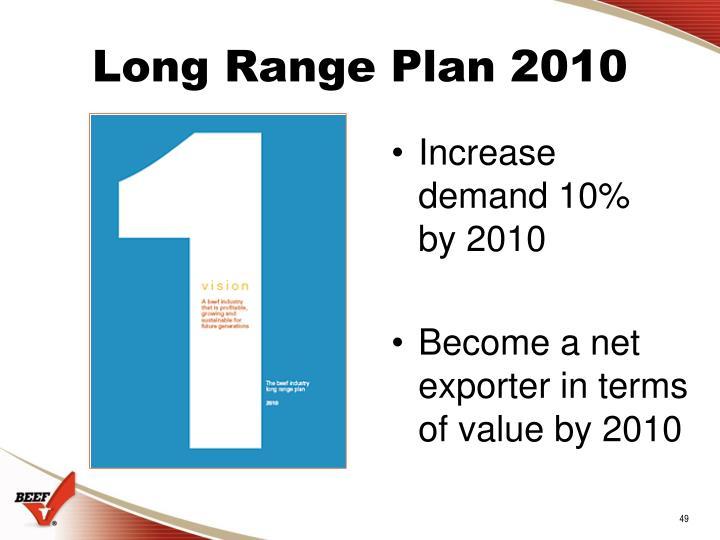 Long Range Plan 2010