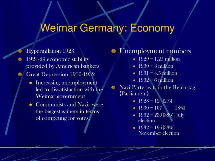 Weimar Germany: Economy