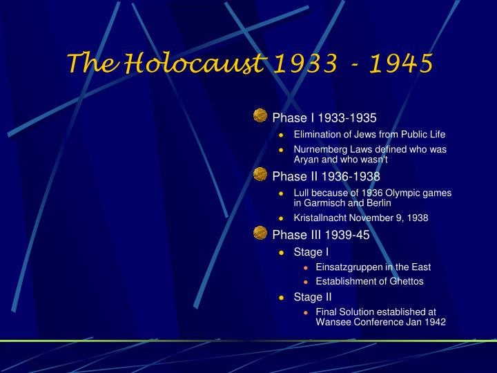 The Holocaust 1933 - 1945