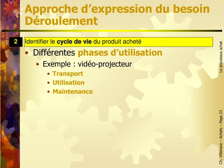 Approche d'expression du besoin