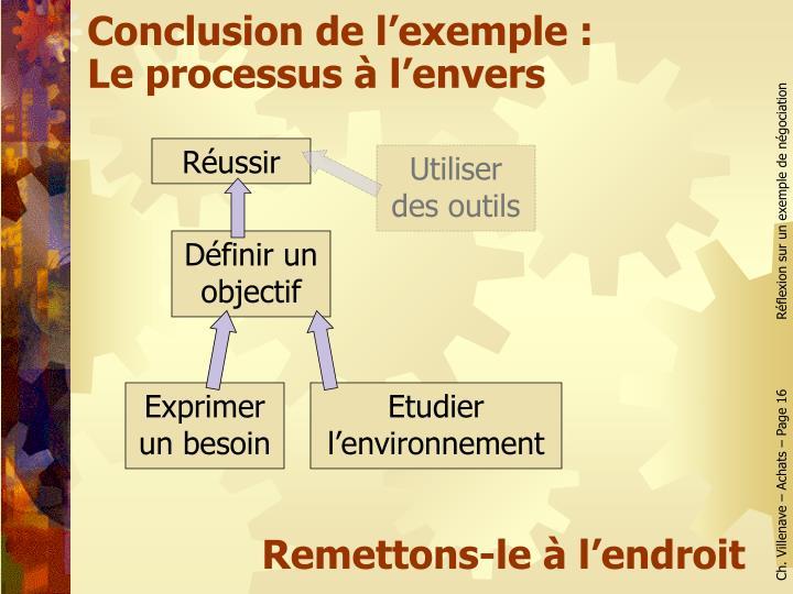 Conclusion de l'exemple :