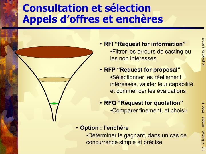 Consultation et sélection