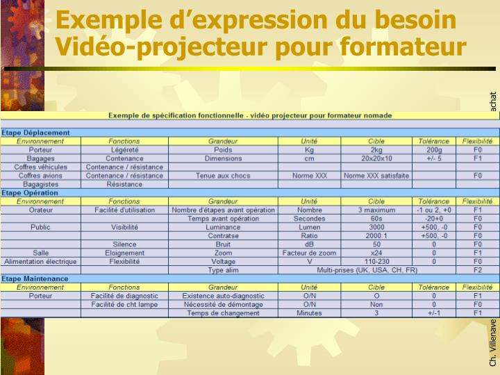 Exemple d'expression du besoin