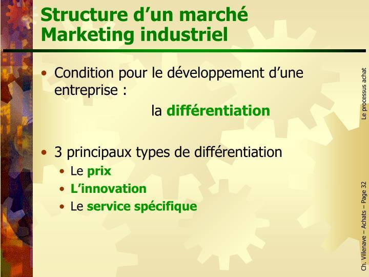 Structure d'un marché