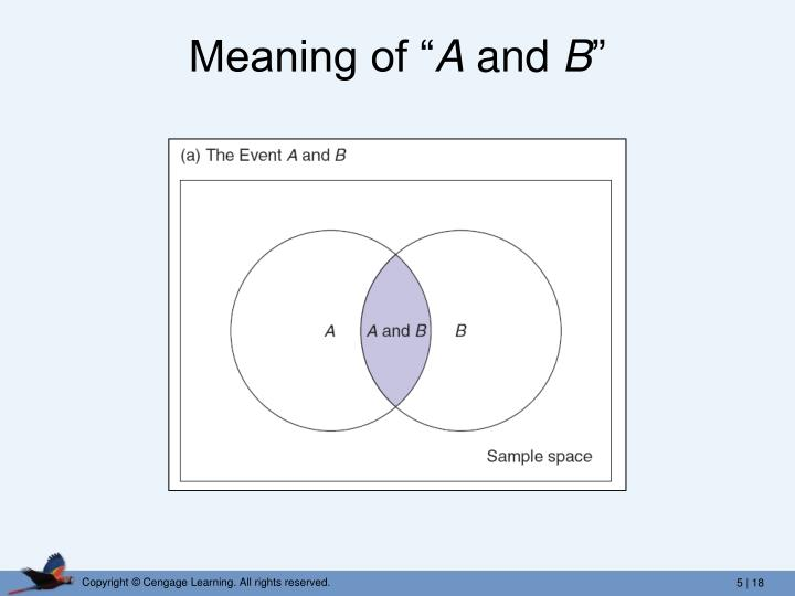 """Meaning of """""""