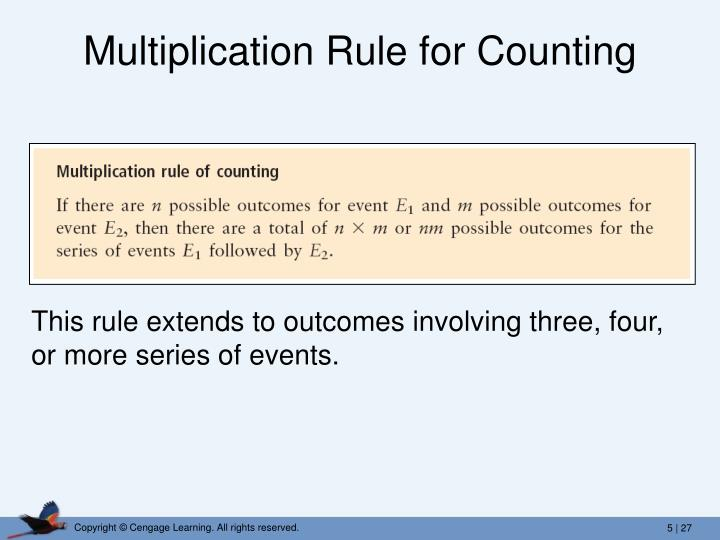 Multiplication Rule for Counting