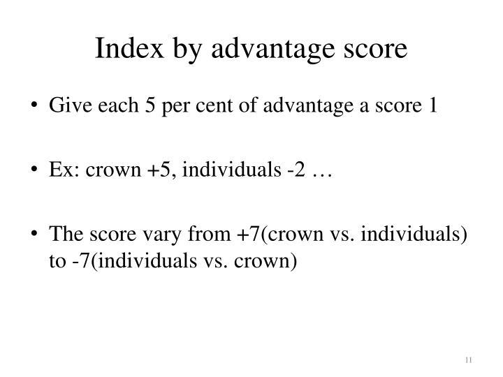 Index by advantage score