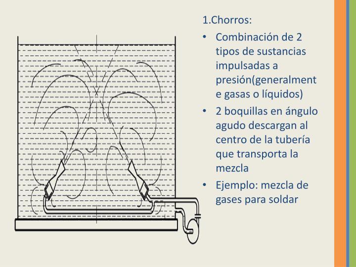 1.Chorros: