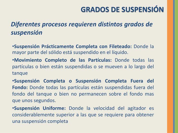 GRADOS DE SUSPENSIÓN