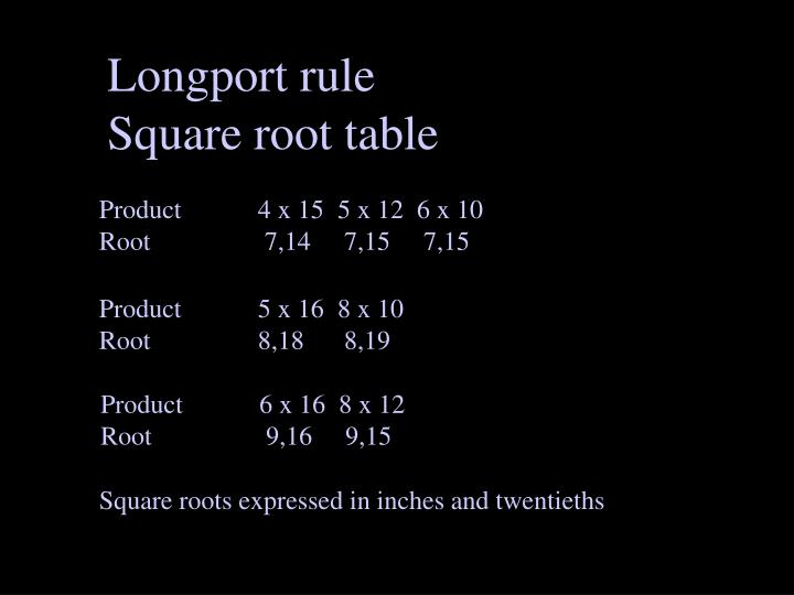 Longport rule