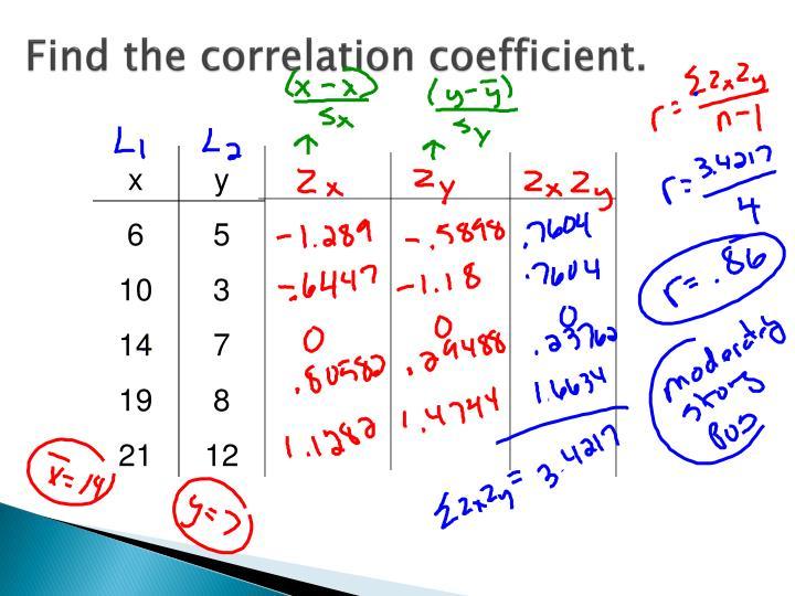 Find the correlation coefficient.