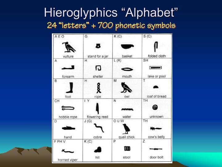 """Hieroglyphics """"Alphabet"""""""