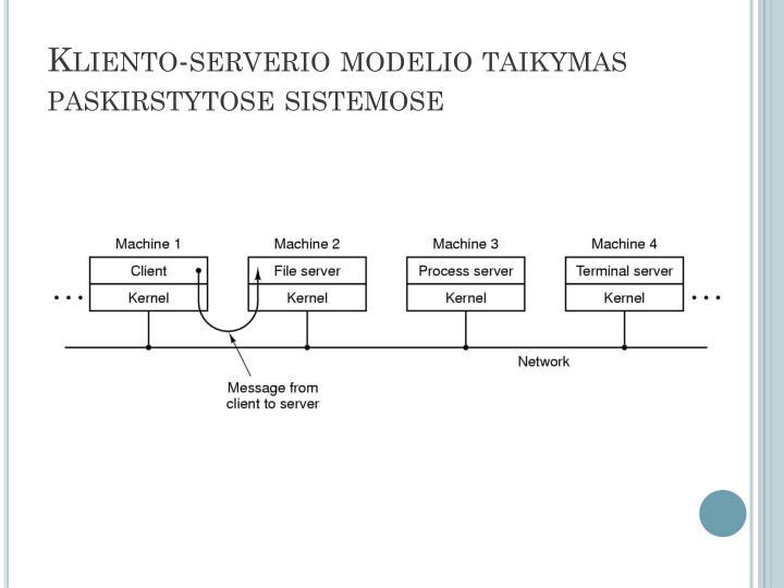 Kliento-serverio modelio taikymas paskirstytose sistemose