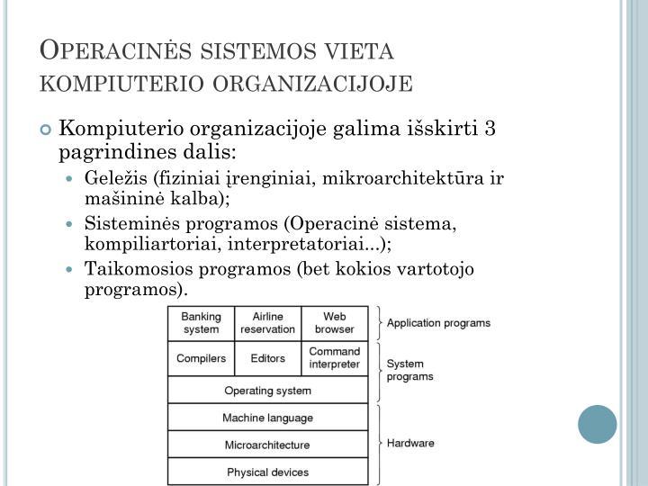 Operacin s sistemos vieta kompiuterio organizacijoje