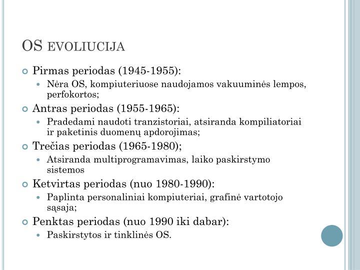 OS evoliucija
